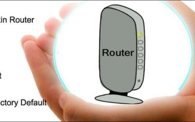 How to Reset Belkin Wireless In Safe Ways ?